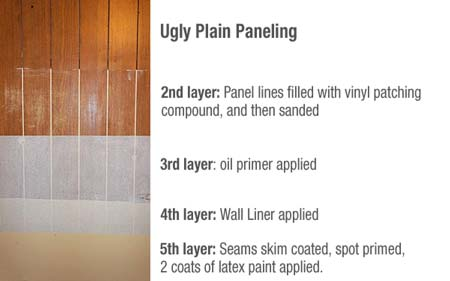 Ugly Paneling Get A Beautiful New Look